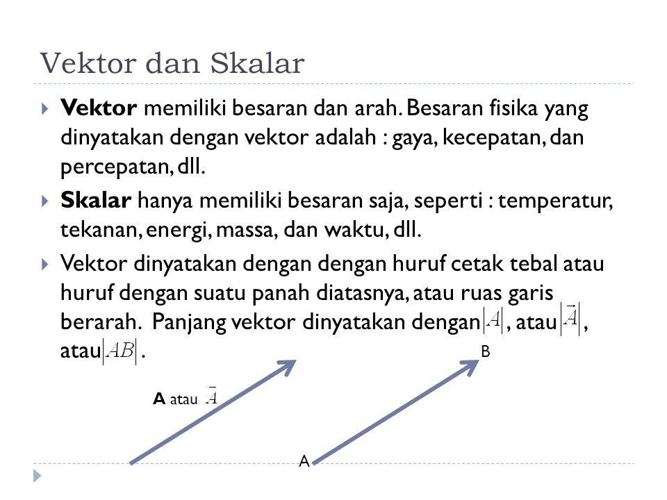 Vektor oleh : Hastuti