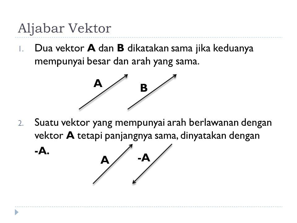 Vektor dan Skalar  Vektor memiliki besaran dan arah.