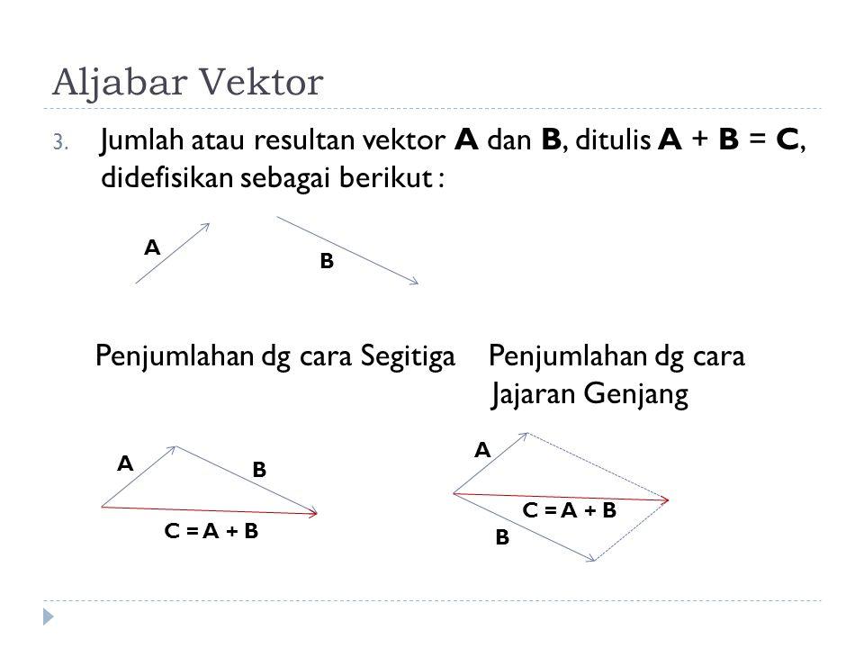 Aljabar Vektor 1.
