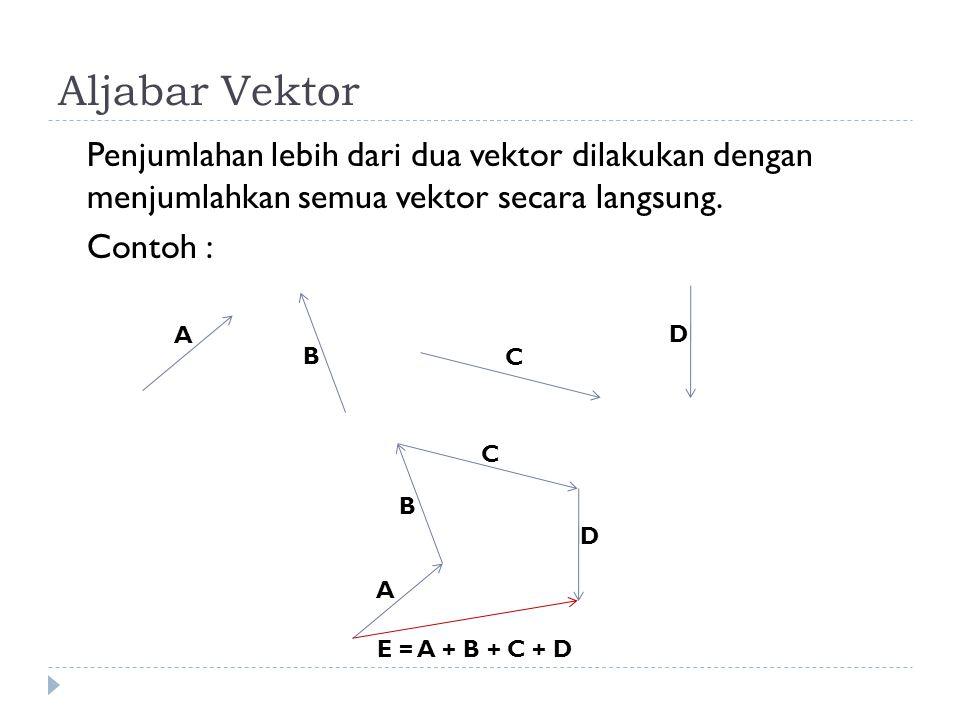 Aljabar Vektor 3.