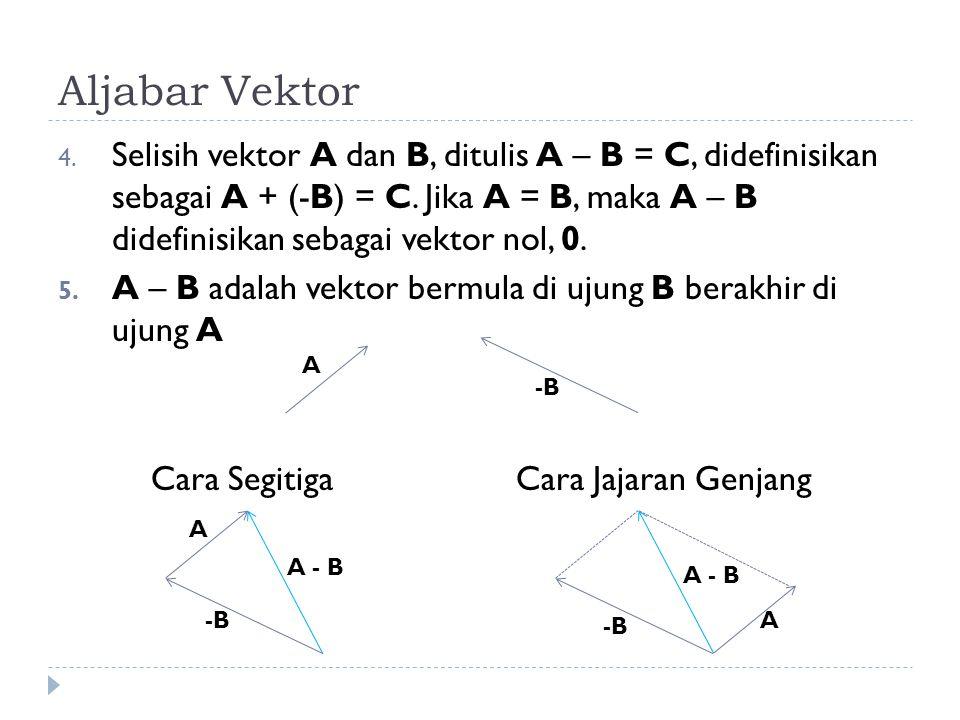 Aljabar Vektor Penjumlahan lebih dari dua vektor dilakukan dengan menjumlahkan semua vektor secara langsung.
