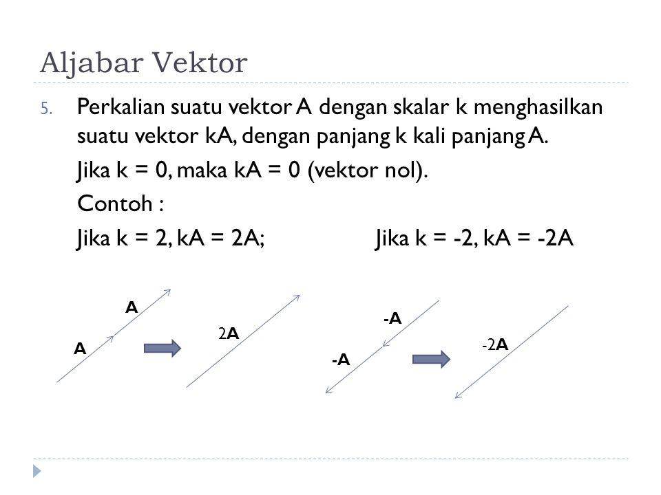 Aljabar Vektor 4.Selisih vektor A dan B, ditulis A – B = C, didefinisikan sebagai A + (-B) = C.