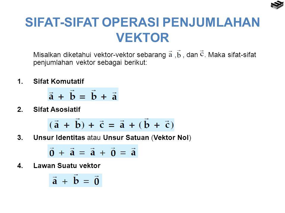 SIFAT-SIFAT OPERASI PENJUMLAHAN VEKTOR Misalkan diketahui vektor-vektor sebarang,, dan.