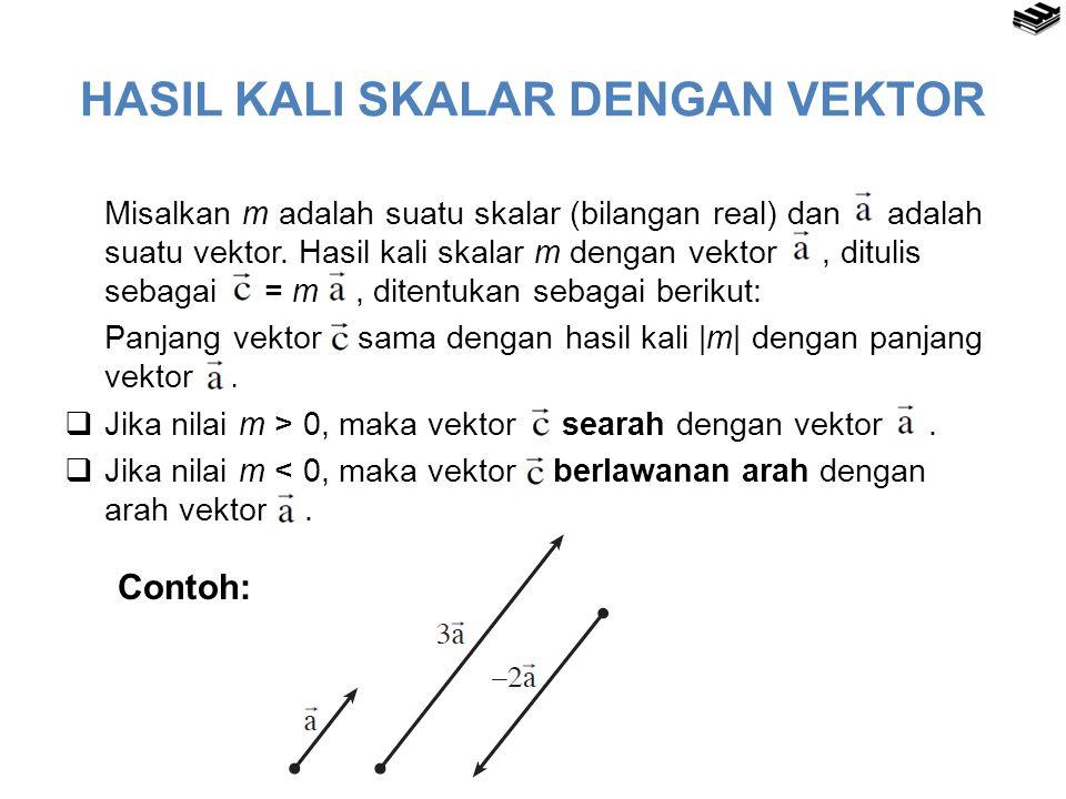 HASIL KALI SKALAR DENGAN VEKTOR Misalkan m adalah suatu skalar (bilangan real) dan adalah suatu vektor.