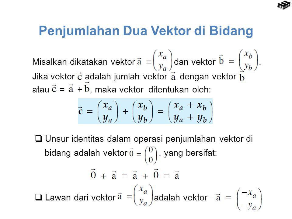 Penjumlahan Dua Vektor di Bidang Misalkan dikatakan vektor dan vektor.