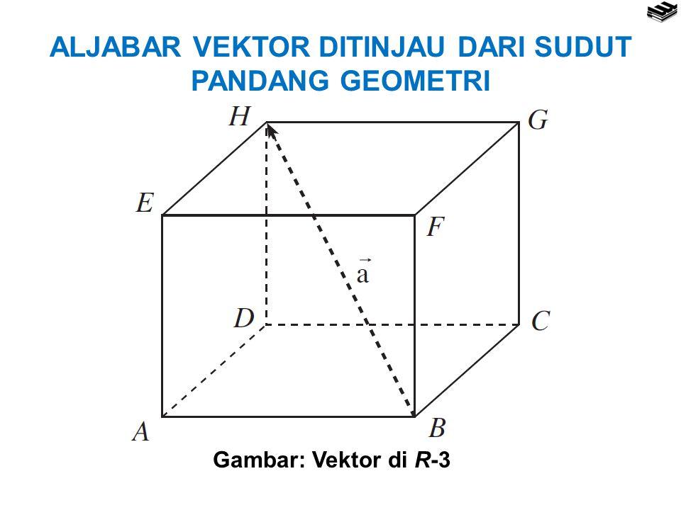 ALJABAR VEKTOR DITINJAU DARI SUDUT PANDANG GEOMETRI Gambar: Vektor di R-2 Gambar: Vektor di R-3