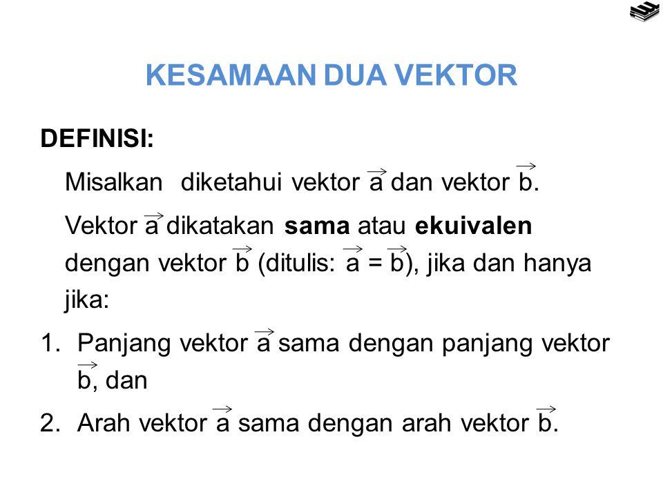 KESAMAAN DUA VEKTOR DEFINISI: Misalkan diketahui vektor a dan vektor b.