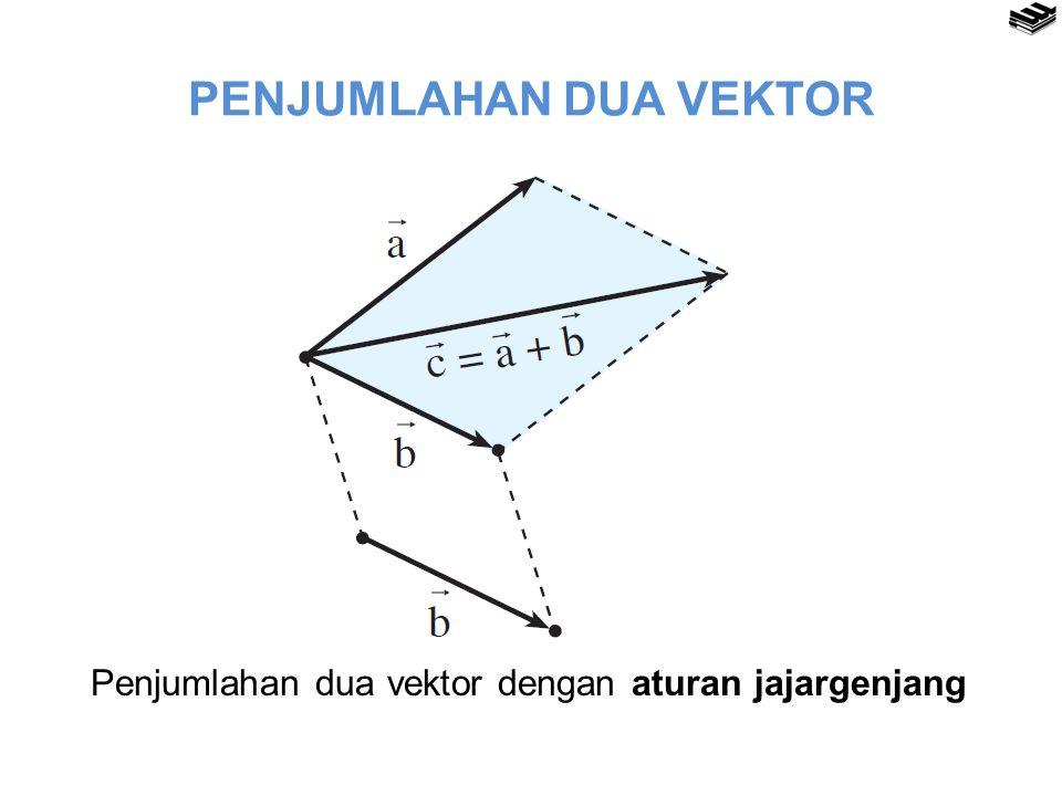 PENJUMLAHAN DUA VEKTOR Penjumlahan dua vektor dengan aturan segitiga Penjumlahan dua vektor dengan aturan jajargenjang