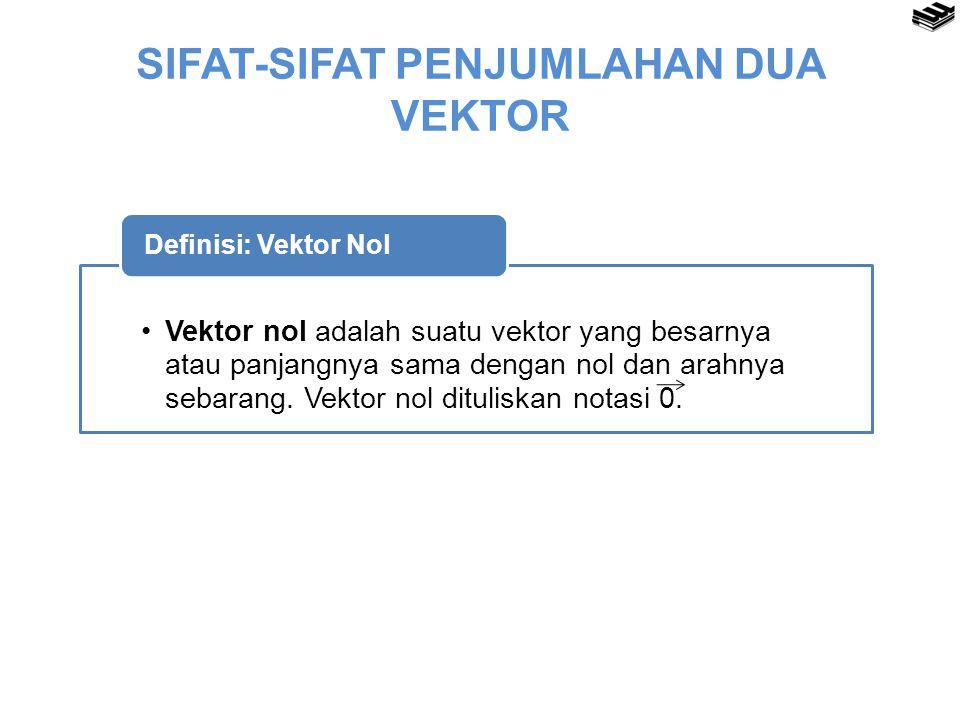 SIFAT-SIFAT PENJUMLAHAN DUA VEKTOR Vektor nol adalah suatu vektor yang besarnya atau panjangnya sama dengan nol dan arahnya sebarang.