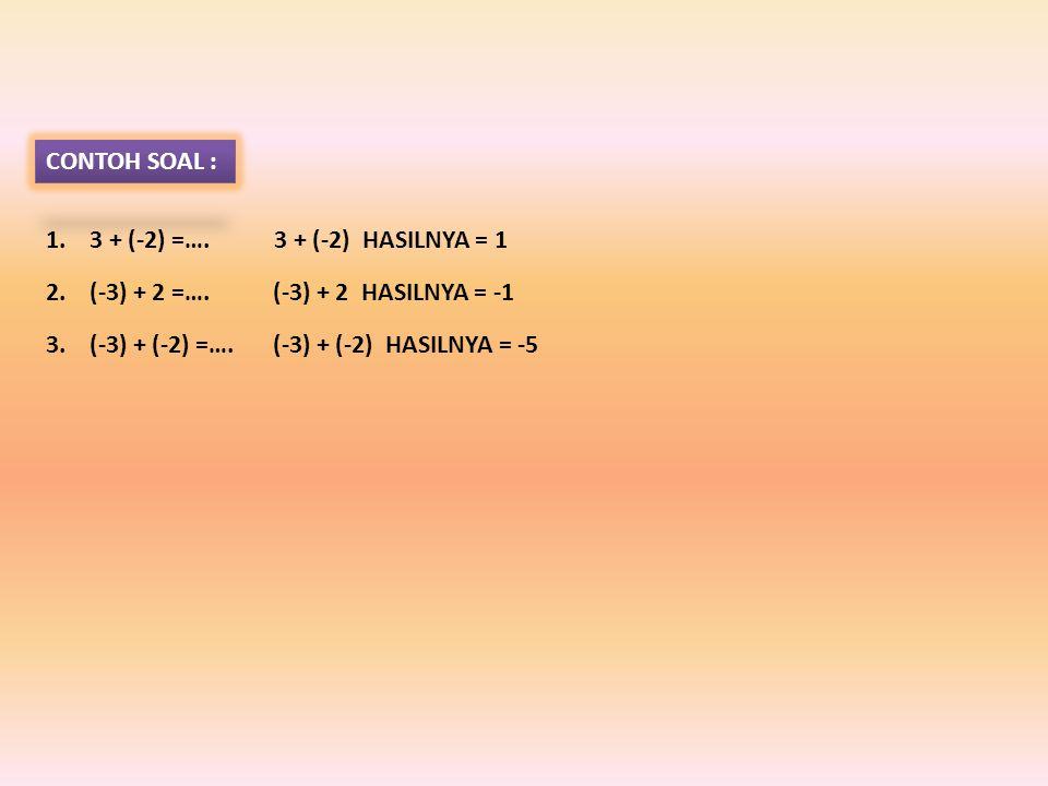 CONTOH SOAL : 1. 2. 3 + (-2) =…. 3. (-3) + 2 =…. (-3) + (-2) =…. 3 + (-2) HASILNYA = 1 (-3) + 2 HASILNYA = -1 (-3) + (-2) HASILNYA = -5