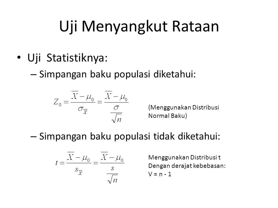 Uji Menyangkut Rataan Uji Statistiknya: – Simpangan baku populasi diketahui: – Simpangan baku populasi tidak diketahui: Menggunakan Distribusi t Dengan derajat kebebasan: V = n - 1 (Menggunakan Distribusi Normal Baku)