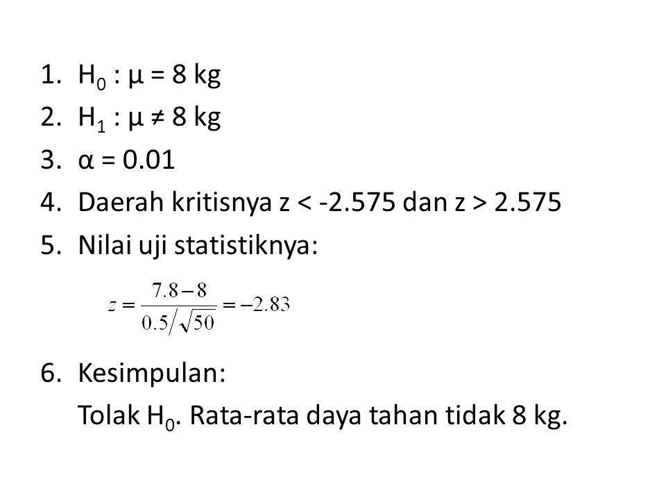 1.H 0 : µ = 8 kg 2.H 1 : µ ≠ 8 kg 3.α = 0.01 4.Daerah kritisnya z 2.575 5.Nilai uji statistiknya: 6.Kesimpulan: Tolak H 0.