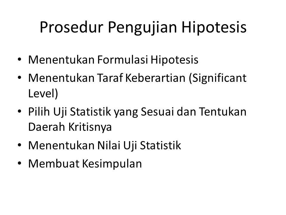 Prosedur Pengujian Hipotesis Menentukan Formulasi Hipotesis Menentukan Taraf Keberartian (Significant Level) Pilih Uji Statistik yang Sesuai dan Tentukan Daerah Kritisnya Menentukan Nilai Uji Statistik Membuat Kesimpulan