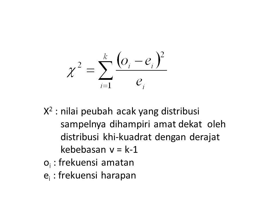 X 2 : nilai peubah acak yang distribusi sampelnya dihampiri amat dekat oleh distribusi khi-kuadrat dengan derajat kebebasan v = k-1 o i : frekuensi amatan e i : frekuensi harapan