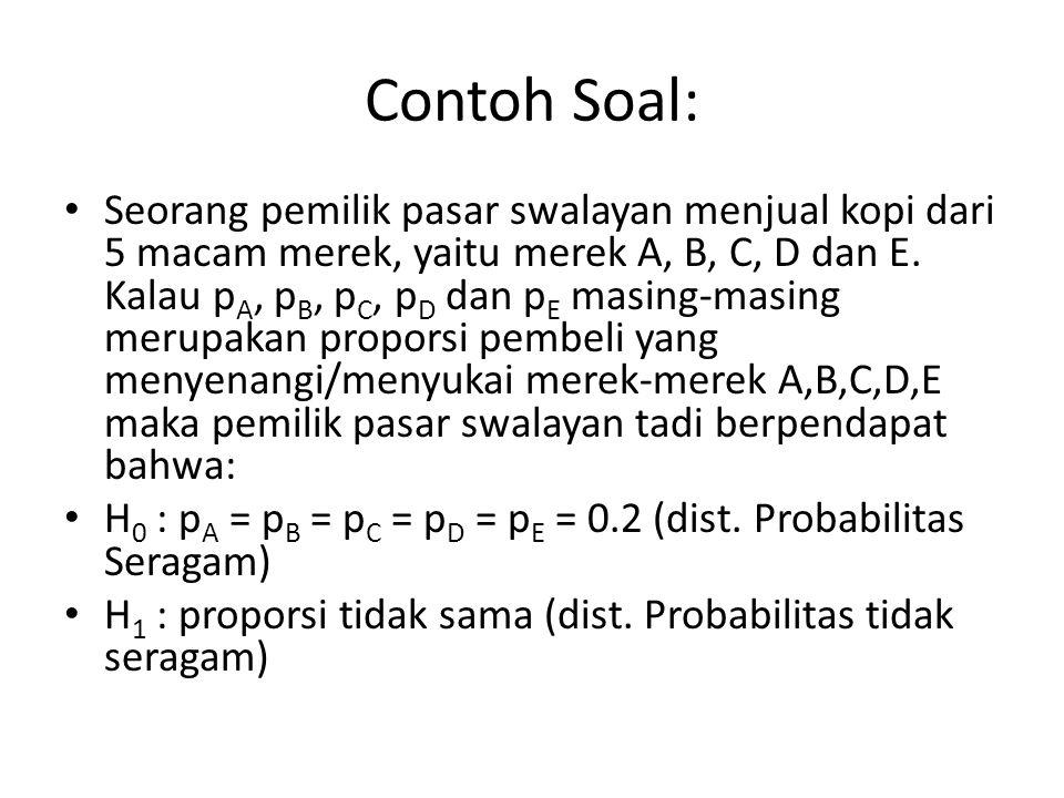 Contoh Soal: Seorang pemilik pasar swalayan menjual kopi dari 5 macam merek, yaitu merek A, B, C, D dan E.