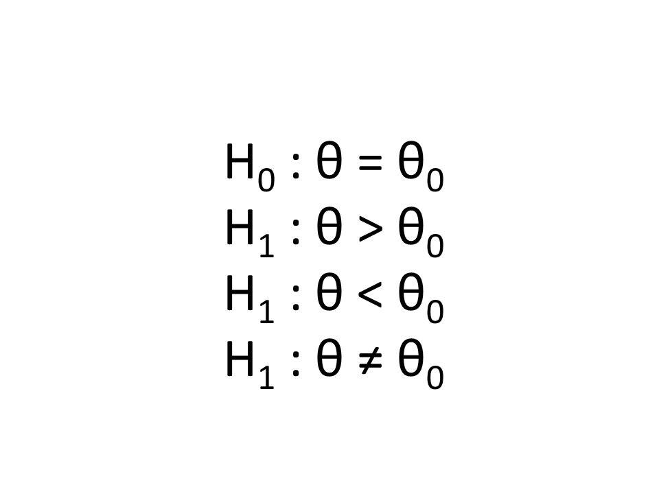 H 0 : θ = θ 0 H 1 : θ > θ 0 H 1 : θ < θ 0 H 1 : θ ≠ θ 0