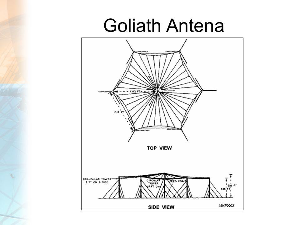 Goliath Antena
