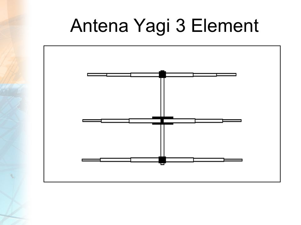 Antena Yagi 3 Element