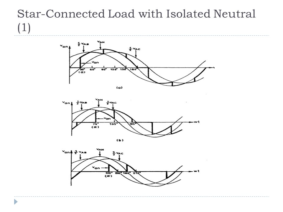 Star-Connected Load with Isolated Neutral (1)