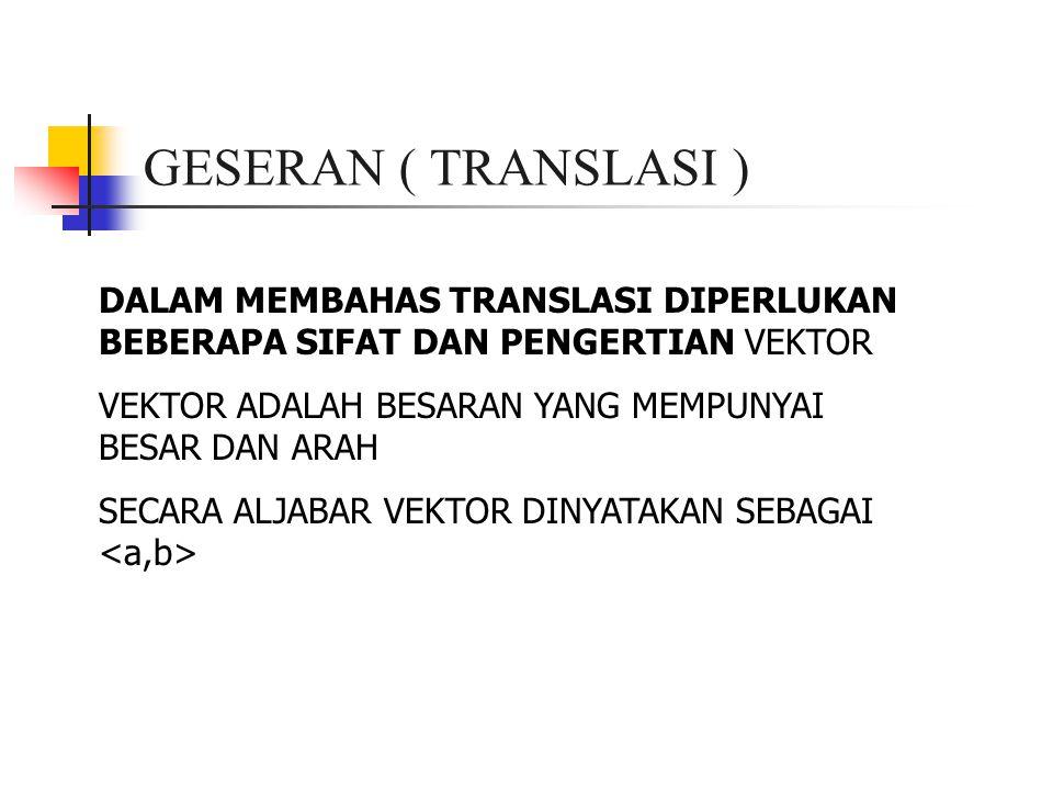 GESERAN ( TRANSLASI ) DALAM MEMBAHAS TRANSLASI DIPERLUKAN BEBERAPA SIFAT DAN PENGERTIAN VEKTOR VEKTOR ADALAH BESARAN YANG MEMPUNYAI BESAR DAN ARAH SEC