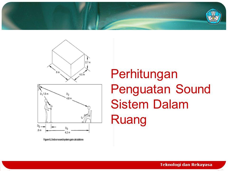 Teknologi dan Rekayasa Kalkulasi untuk Ruangan Ukuran Menengah Tata suara diruangan menengah Penghitungan penguatan pada ruangan menengah