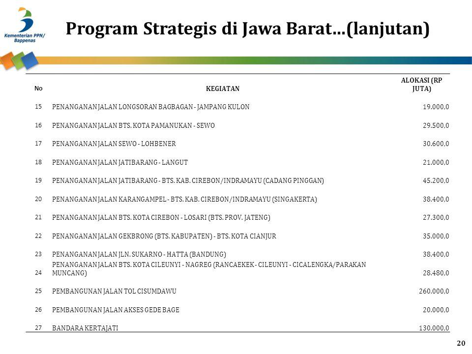 Program Strategis di Jawa Barat...(lanjutan) 20 No KEGIATAN ALOKASI (RP JUTA) 15 PENANGANAN JALAN LONGSORAN BAGBAGAN - JAMPANG KULON 19.000,0 16 PENAN