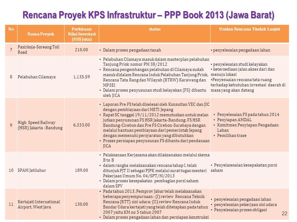 No Nama Proyek Perkiraan Nilai Investasi (US$ Juta) statusUsulan Rencana Tindak Lanjut 7 Pasirkoja-Soreang Toll Road 210.00 Dalam proses pengadaan tan