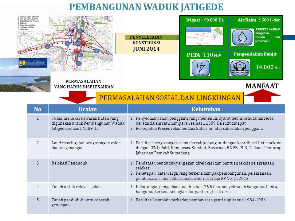 PEMBANGUNAN WADUK JATIGEDE Irigasi = 90.000 Ha PLTA 110 MW Air Baku: 3.500 l/det TARGET LAYANAN Kabupaten Cirebon dan Indramayu Pengendalian Banjir 14