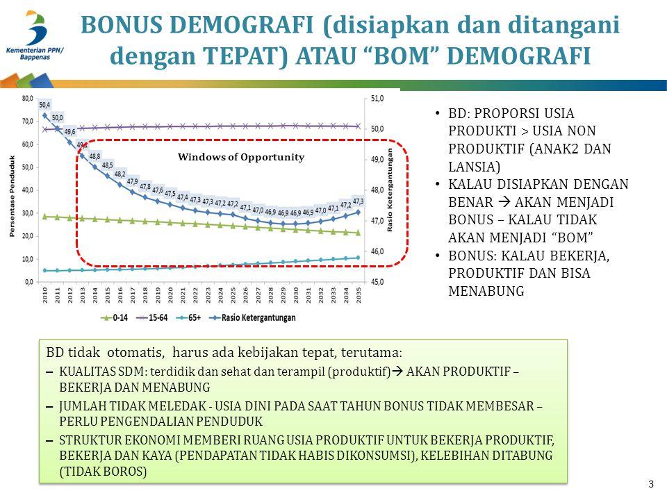 TANTANGAN PEMBANGUNAN JABAR 14 Permasalahan dan tantangan lain yang dihadapi oleh Pemerintahan Provinsi Jawa Barat, antara lain:  Optimalisasi infrastruktur sarana prasarana transportasi dalam menghubungkan wilayah utara dan selatan.