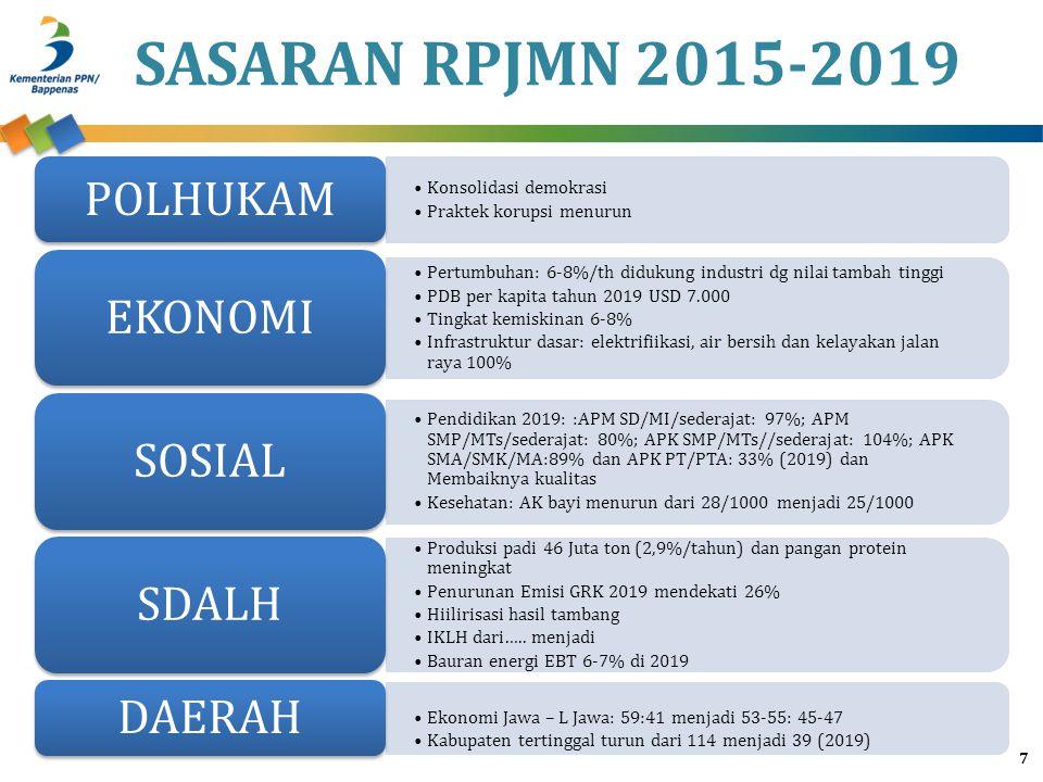 Melanjutkan Reformasi Pembangunan bagi Percepatan Pembangunan Ekonomi yang Berkeadilan  Berdasarkan pelaksanaan pencapaian dan sebagai keberlanjutan dari RPJMN-2  Kesesuaian dengan tema RPJMN-3 (2015-2019): memantapkan pembangunan secara menyeluruh di berbagai bidang dengan menekankan pencapaian daya saing kompetitif perekonomian berlandaskan keunggulan SDA dan SDM berkualitas, serta kemampuan IPTEK yang terus meningkat.