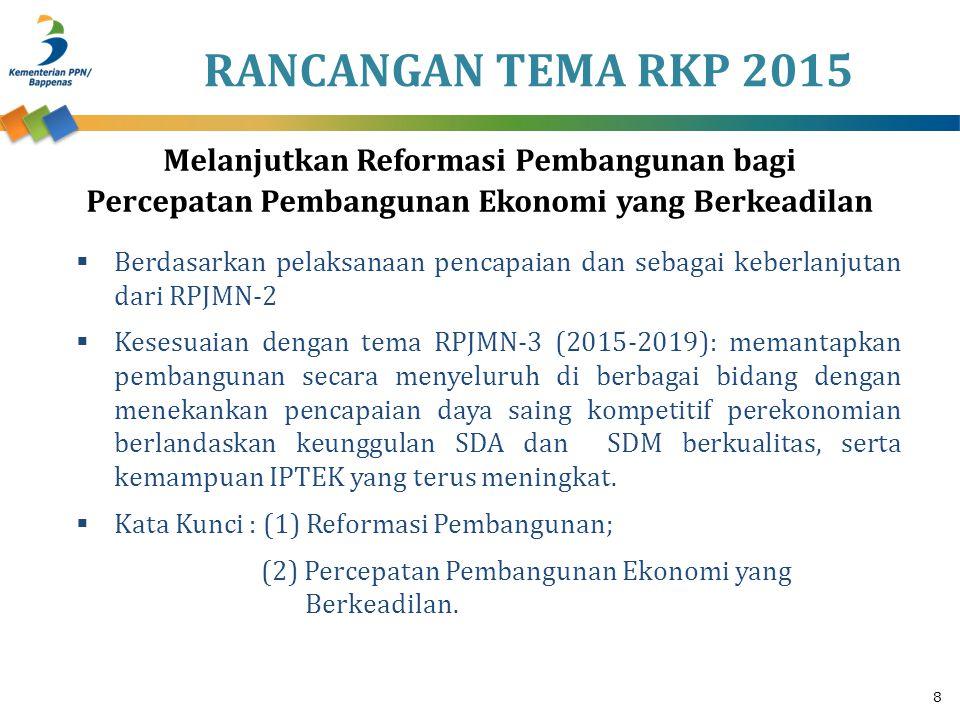 SASARAN RKP 2015 9  Sasaran pembangunan yang akan kita capai pada akhir tahun 2015 sebagai berikut: 1) pertumbuhan ekonomi sebesar 5,5 – 6,3 persen; 2) inflasi diharapkan dapat terkendali pada kisaran 4,5 + 1 persen.