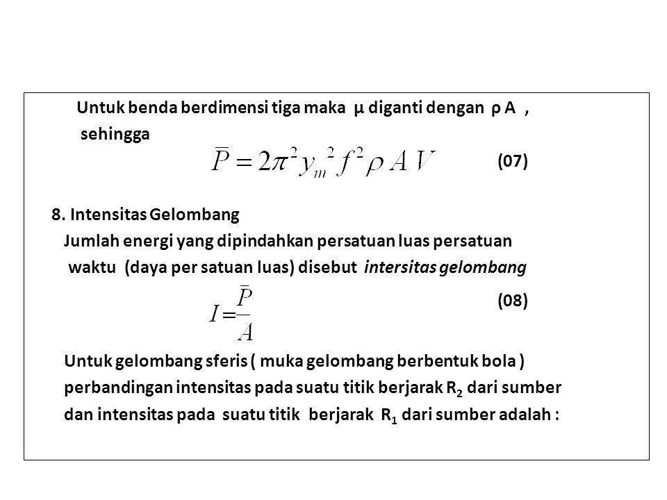 Untuk benda berdimensi tiga maka μ diganti dengan ρ A,. sehingga (07) 8. Intensitas Gelombang Jumlah energi yang dipindahkan persatuan luas persatuan