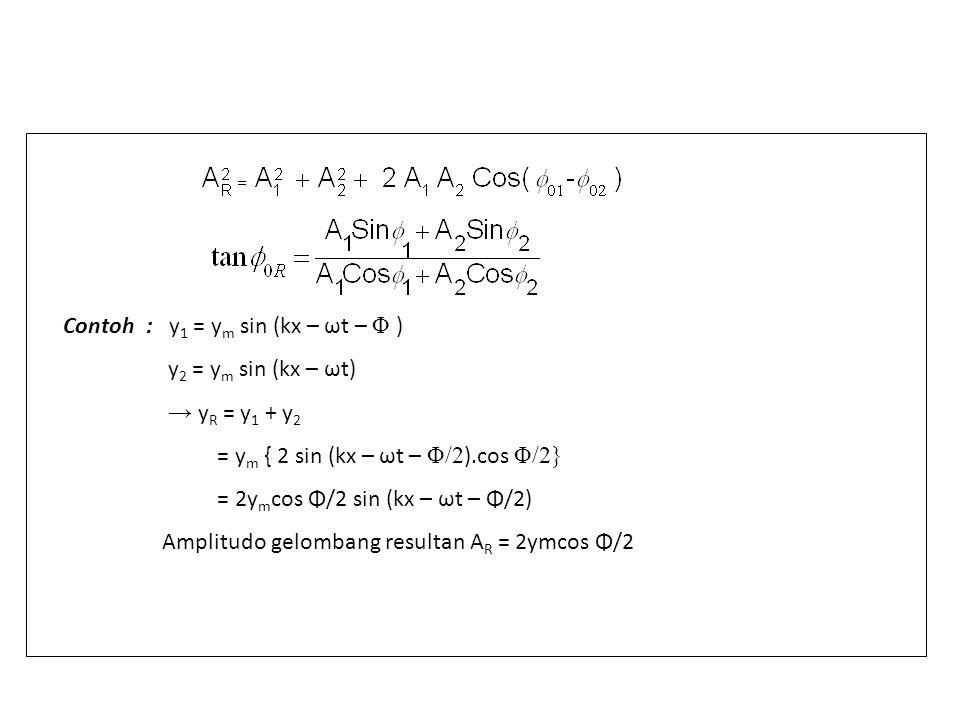 Contoh : y 1 = y m sin (kx – ωt – Φ ) y 2 = y m sin (kx – ωt) → y R = y 1 + y 2 = y m { 2 sin (kx – ωt – Φ/2 ).cos Φ/2} = 2y m cos Φ/2 sin (kx – ωt –