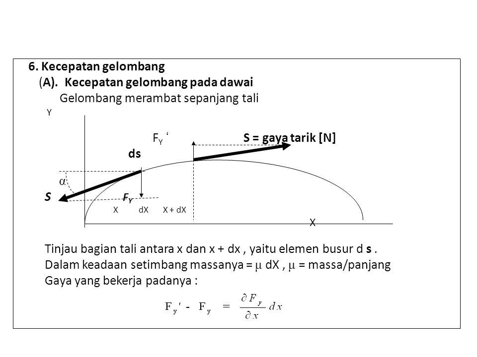 6. Kecepatan gelombang (A). Kecepatan gelombang pada dawai Gelombang merambat sepanjang tali Y F Y ' S = gaya tarik [N] ds α S F Y X dX X + dX X Tinja