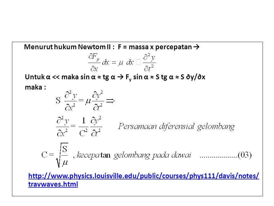 Menurut hukum Newtom II : F = massa x percepatan → Untuk α << maka sin α ≈ tg α → F y sin α ≈ S tg α ≈ S ∂y/∂x maka : http://www.physics.louisville.ed
