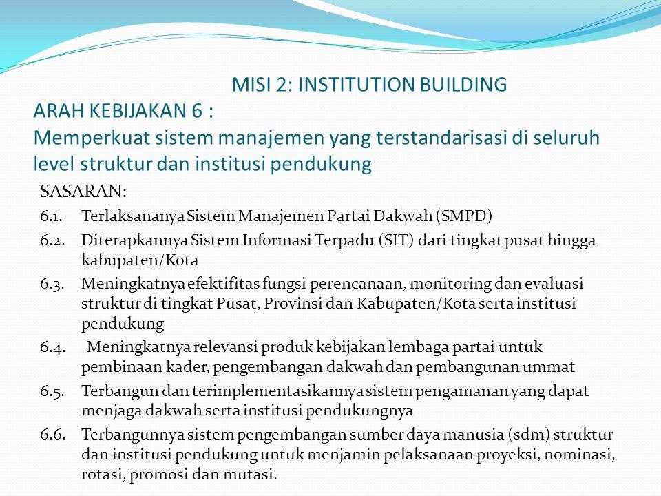 MISI 2: INSTITUTION BUILDING ARAH KEBIJAKAN 6 : Memperkuat sistem manajemen yang terstandarisasi di seluruh level struktur dan institusi pendukung SAS