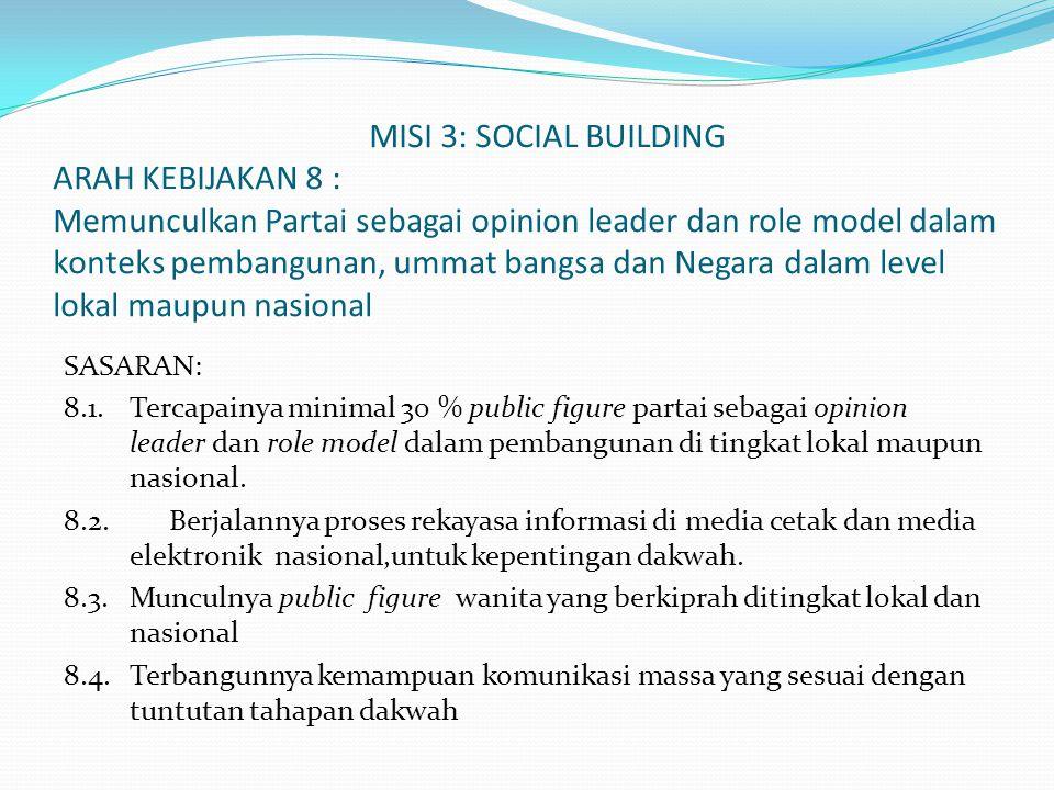 MISI 3: SOCIAL BUILDING ARAH KEBIJAKAN 8 : Memunculkan Partai sebagai opinion leader dan role model dalam konteks pembangunan, ummat bangsa dan Negara
