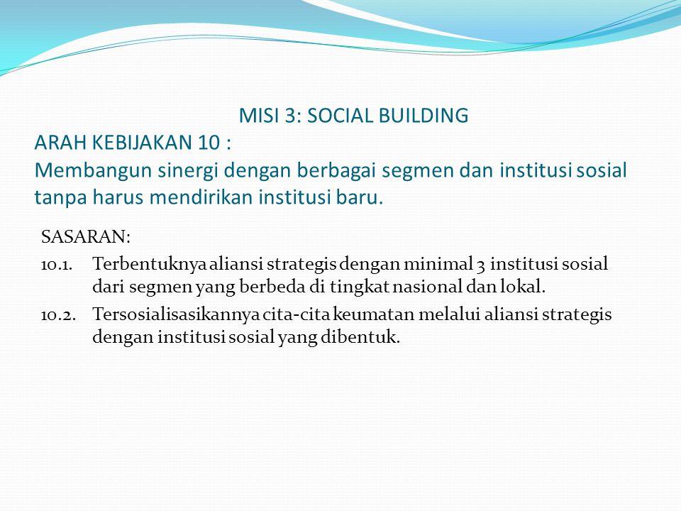 MISI 3: SOCIAL BUILDING ARAH KEBIJAKAN 10 : Membangun sinergi dengan berbagai segmen dan institusi sosial tanpa harus mendirikan institusi baru. SASAR