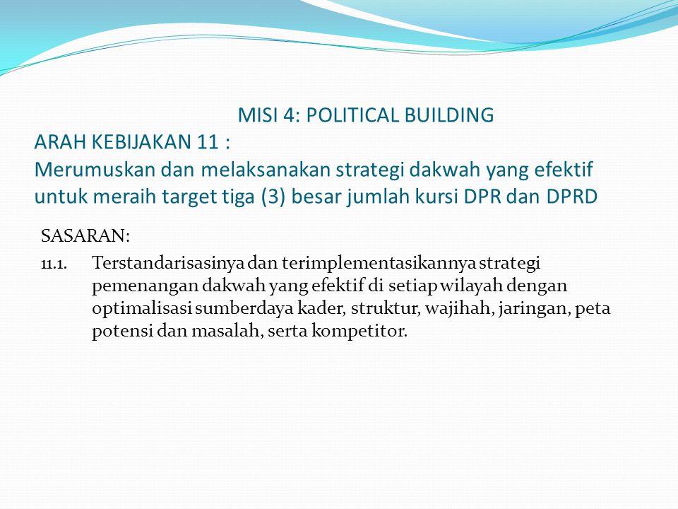 MISI 4: POLITICAL BUILDING ARAH KEBIJAKAN 11 : Merumuskan dan melaksanakan strategi dakwah yang efektif untuk meraih target tiga (3) besar jumlah kurs
