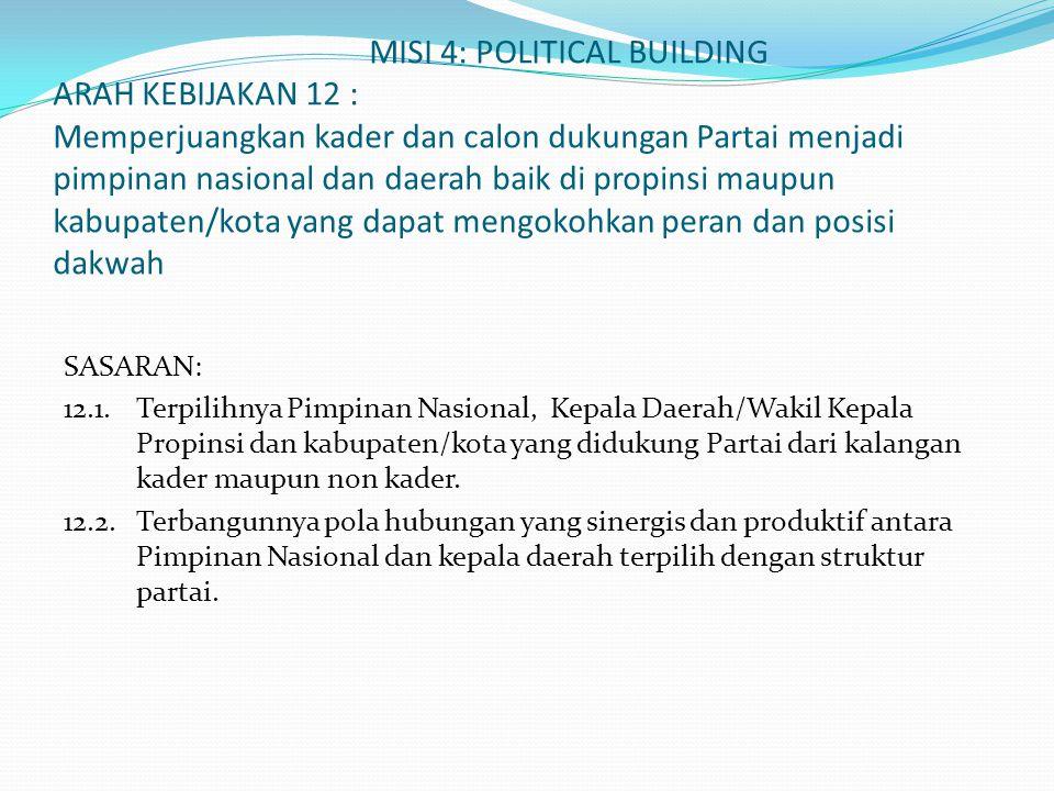 MISI 4: POLITICAL BUILDING ARAH KEBIJAKAN 12 : Memperjuangkan kader dan calon dukungan Partai menjadi pimpinan nasional dan daerah baik di propinsi ma