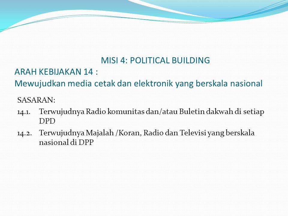 MISI 4: POLITICAL BUILDING ARAH KEBIJAKAN 14 : Mewujudkan media cetak dan elektronik yang berskala nasional SASARAN: 14.1.Terwujudnya Radio komunitas
