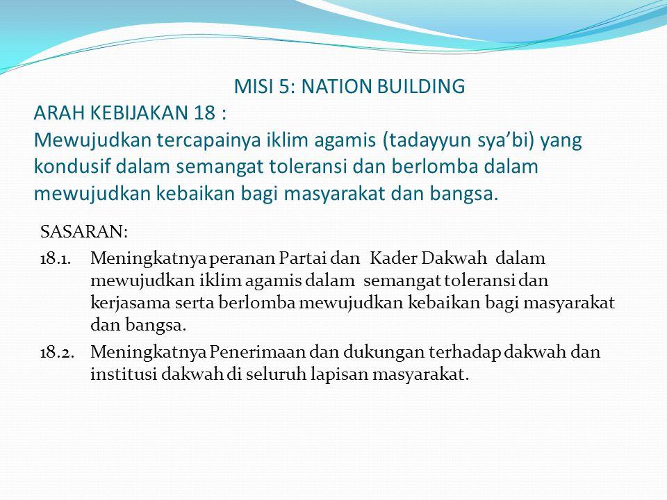 MISI 5: NATION BUILDING ARAH KEBIJAKAN 18 : Mewujudkan tercapainya iklim agamis (tadayyun sya'bi) yang kondusif dalam semangat toleransi dan berlomba