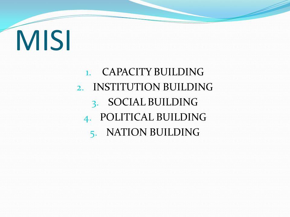 MISI 1. CAPACITY BUILDING 2. INSTITUTION BUILDING 3. SOCIAL BUILDING 4. POLITICAL BUILDING 5. NATION BUILDING