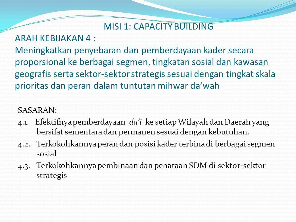 MISI 1: CAPACITY BUILDING ARAH KEBIJAKAN 4 : Meningkatkan penyebaran dan pemberdayaan kader secara proporsional ke berbagai segmen, tingkatan sosial d