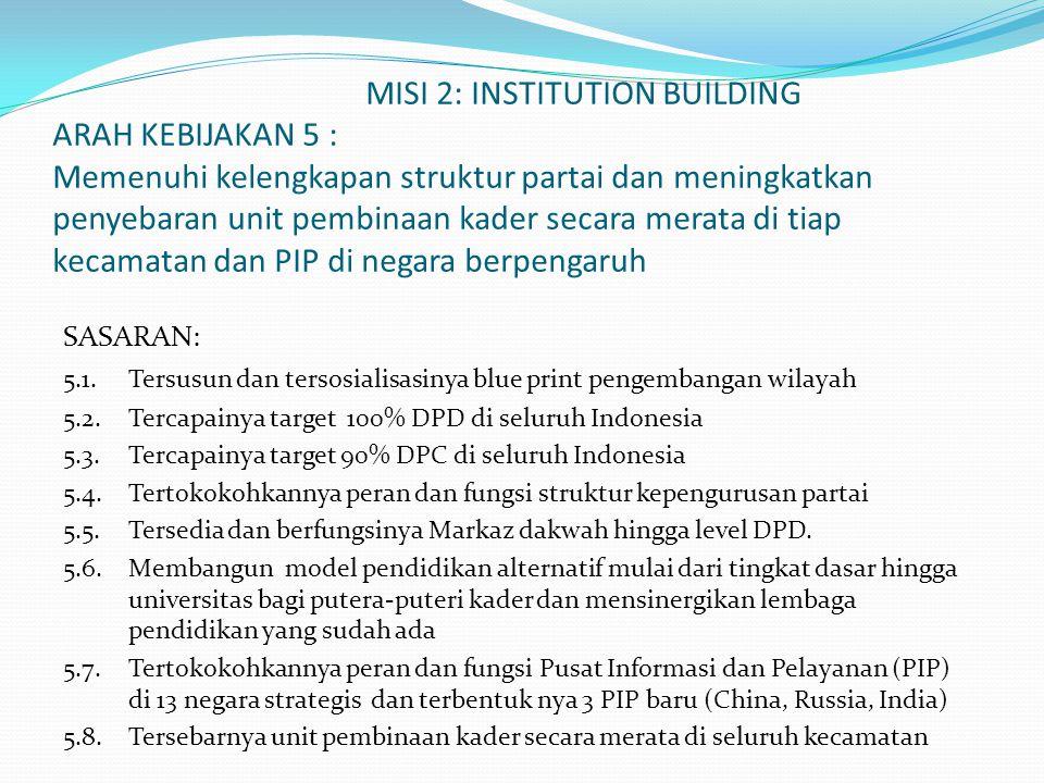 MISI 2: INSTITUTION BUILDING ARAH KEBIJAKAN 6 : Memperkuat sistem manajemen yang terstandarisasi di seluruh level struktur dan institusi pendukung SASARAN: 6.1.