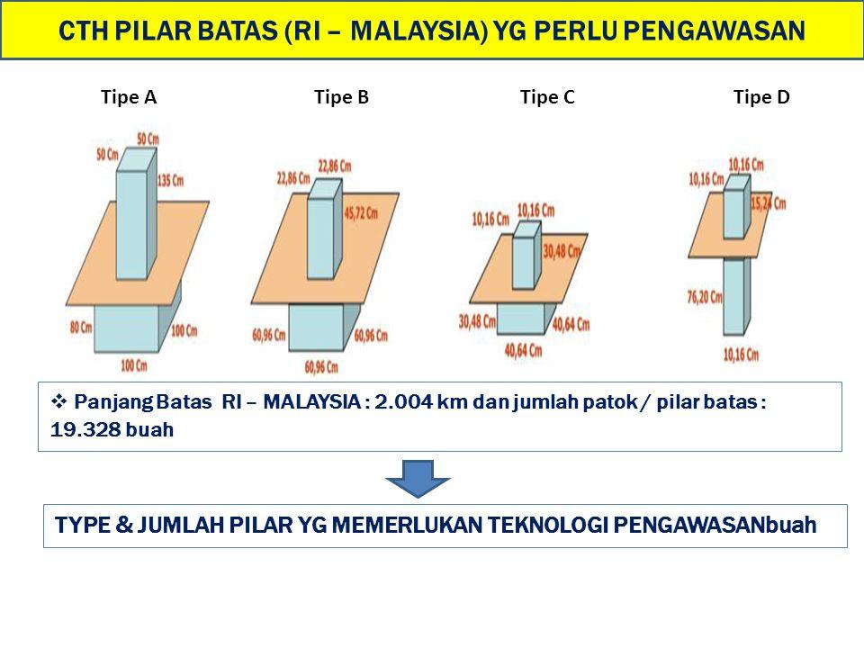 Tipe ATipe B Tipe C Tipe D  Panjang Batas RI – MALAYSIA : 2.004 km dan jumlah patok / pilar batas : 19.328 buah CTH PILAR BATAS (RI – MALAYSIA) YG PE
