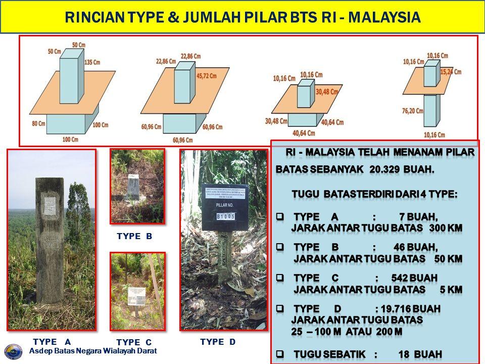 Asdep Batas Negara Wialayah Darat RINCIAN TYPE & JUMLAH PILAR BTS RI - MALAYSIA TYPE A TYPE B TYPE C TYPE D