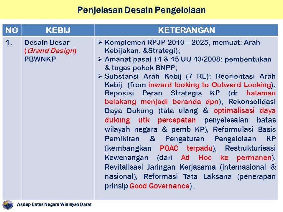 Penjelasan Desain Pengelolaan Asdep Batas Negara Wialayah Darat NOKEBIJKETERANGAN 1. Desain Besar (Grand Design) PBWNKP  Komplemen RPJP 2010 – 2025,