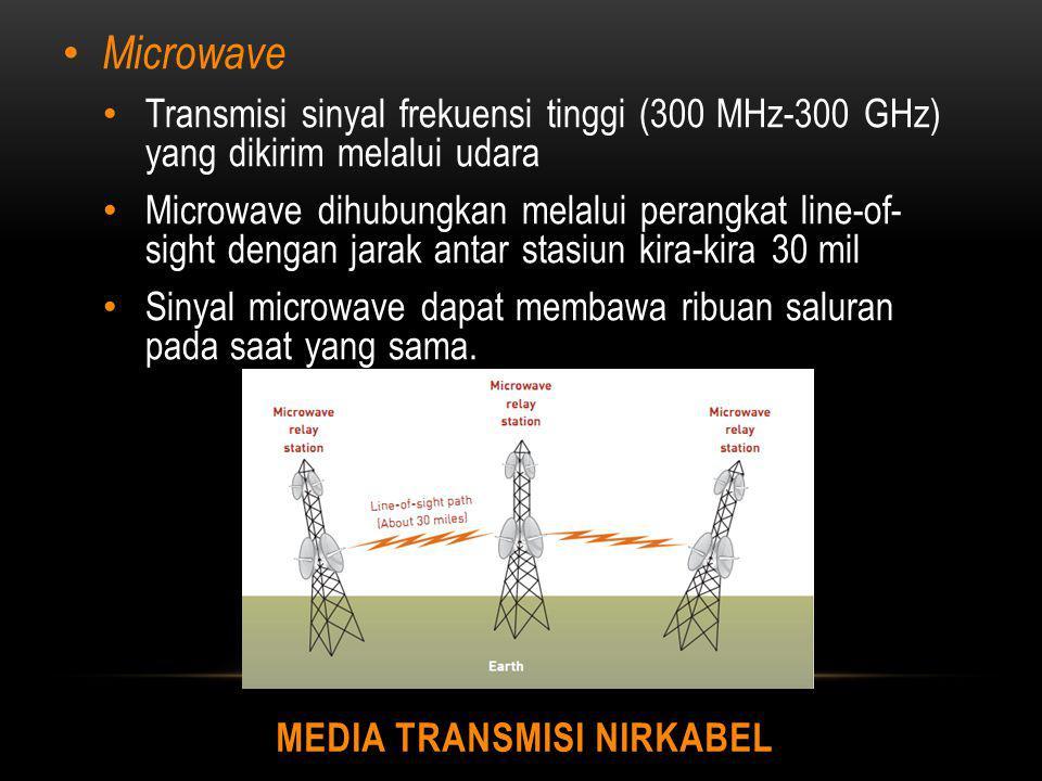 MEDIA TRANSMISI NIRKABEL Microwave Transmisi sinyal frekuensi tinggi (300 MHz-300 GHz) yang dikirim melalui udara Microwave dihubungkan melalui perang