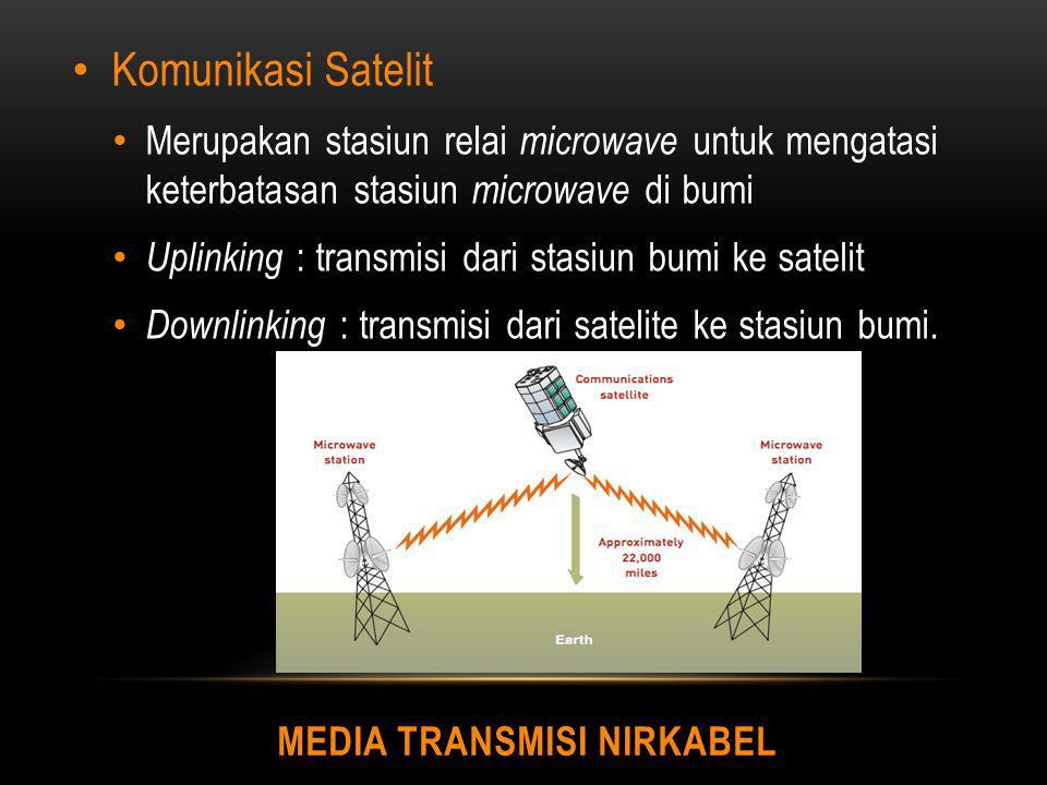 MEDIA TRANSMISI NIRKABEL Komunikasi Satelit Merupakan stasiun relai microwave untuk mengatasi keterbatasan stasiun microwave di bumi Uplinking : trans